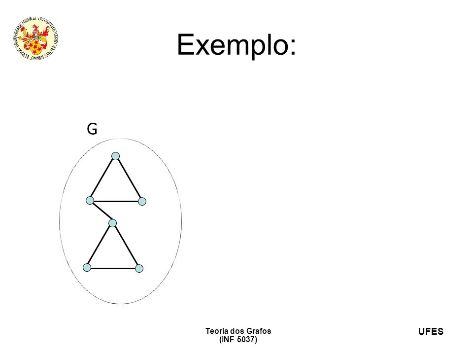 UFES Teoria dos Grafos (INF 5037) Exemplo: G b a