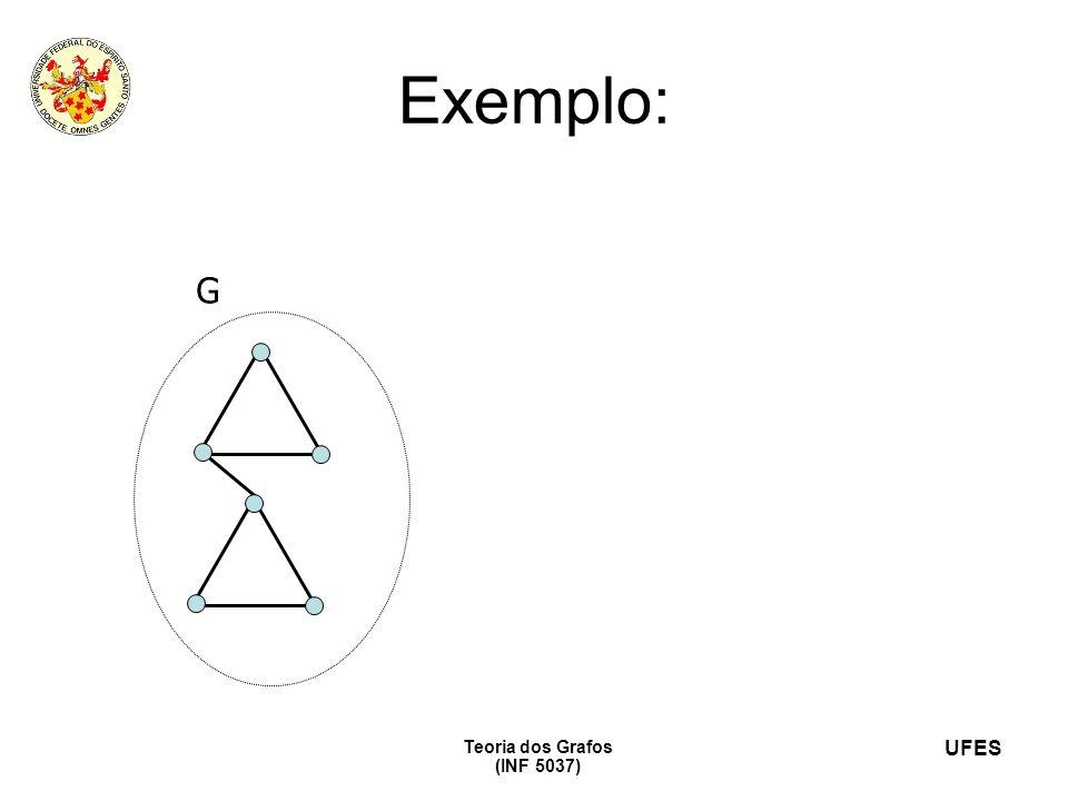 UFES Teoria dos Grafos (INF 5037) Exemplo: G