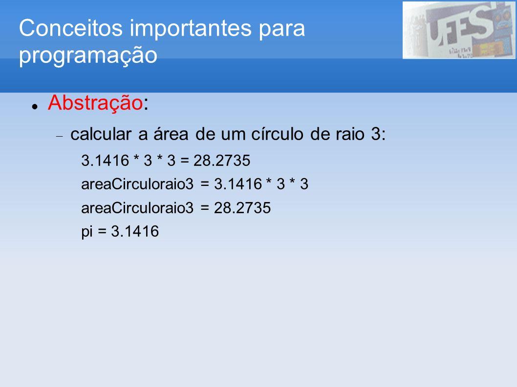 Conceitos importantes para programação Abstração: calcular a área de um círculo de raio 3: 3.1416 * 3 * 3 = 28.2735 areaCirculoraio3 = 3.1416 * 3 * 3