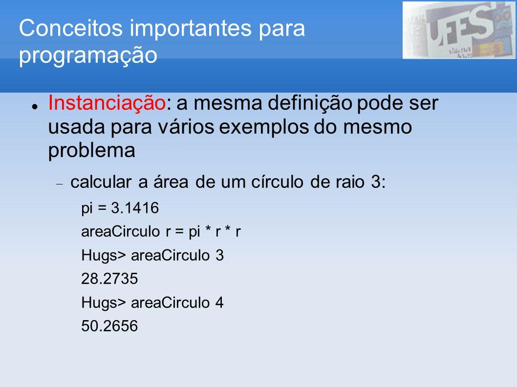 Conceitos importantes para programação Instanciação: a mesma definição pode ser usada para vários exemplos do mesmo problema calcular a área de um cír