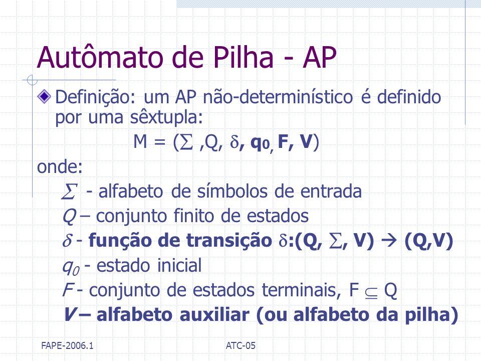 FAPE-2006.1ATC-05 Autômato de Pilha - AP Definição: um AP não-determinístico é definido por uma sêxtupla: M = (,Q,, q 0, F, V) onde: - alfabeto de sím