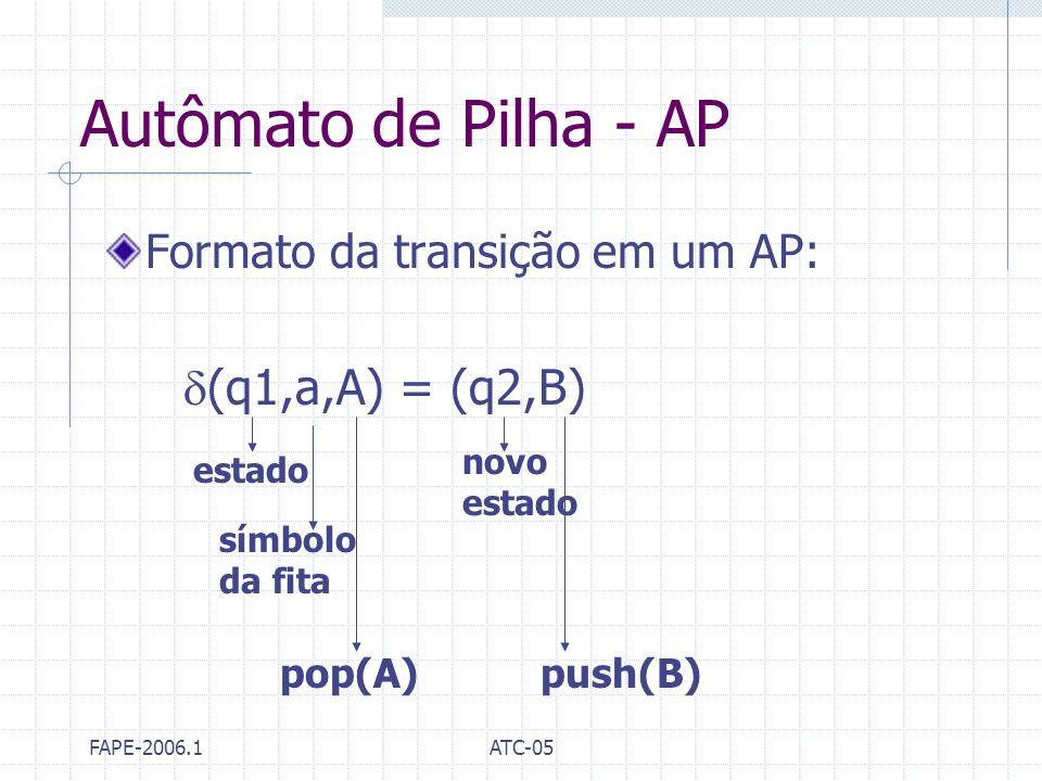 FAPE-2006.1ATC-05 Autômato de Pilha - AP Formato da transição em um AP: (q1,a,A) = (q2,B) estado novo estado push(B)pop(A) símbolo da fita