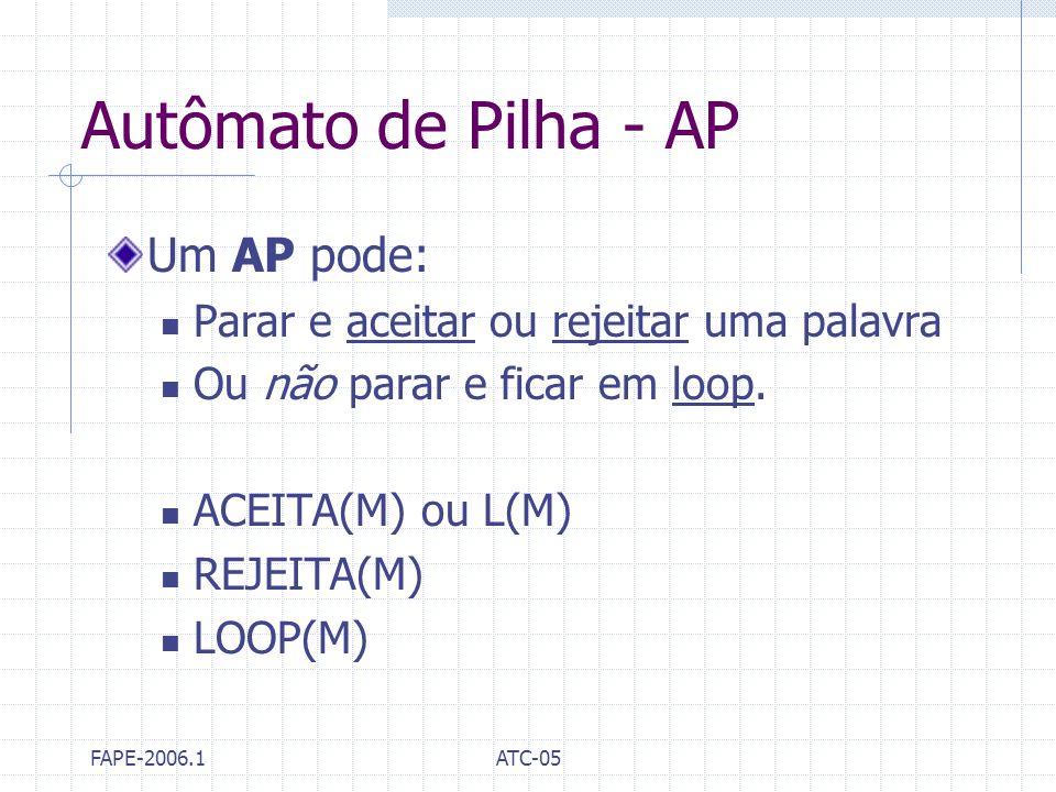 FAPE-2006.1ATC-05 Autômato de Pilha - AP Um AP pode: Parar e aceitar ou rejeitar uma palavra Ou não parar e ficar em loop. ACEITA(M) ou L(M) REJEITA(M