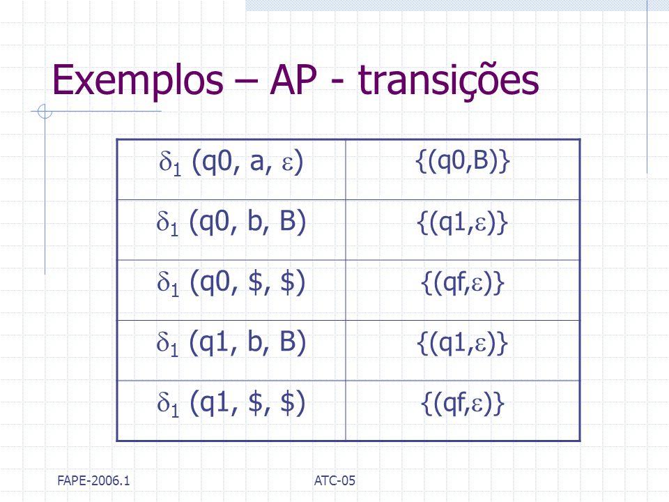 FAPE-2006.1ATC-05 Exemplos – AP - transições 1 (q0, a, ) {(q0,B)} 1 (q0, b, B) {(q1, )} 1 (q0, $, $) {(qf, )} 1 (q1, b, B) {(q1, )} 1 (q1, $, $) {(qf,