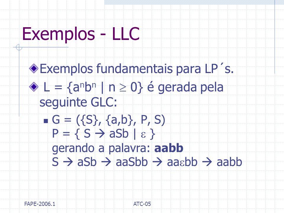 FAPE-2006.1ATC-05 Exemplos - LLC Exemplos fundamentais para LP´s. L = {a n b n | n 0} é gerada pela seguinte GLC: G = ({S}, {a,b}, P, S) P = { S aSb |