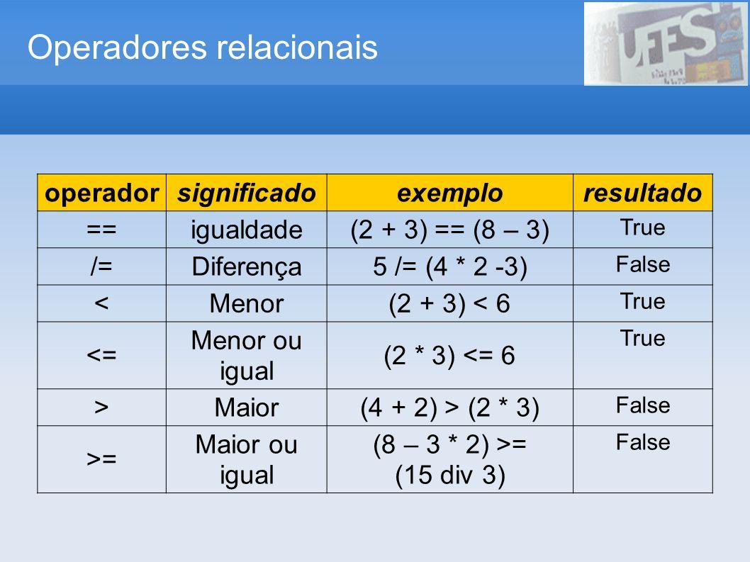 Operadores relacionais operadorsignificadoexemploresultado == igualdade (2 + 3) == (8 – 3) True /= Diferença 5 /= (4 * 2 -3) False < Menor (2 + 3) < 6