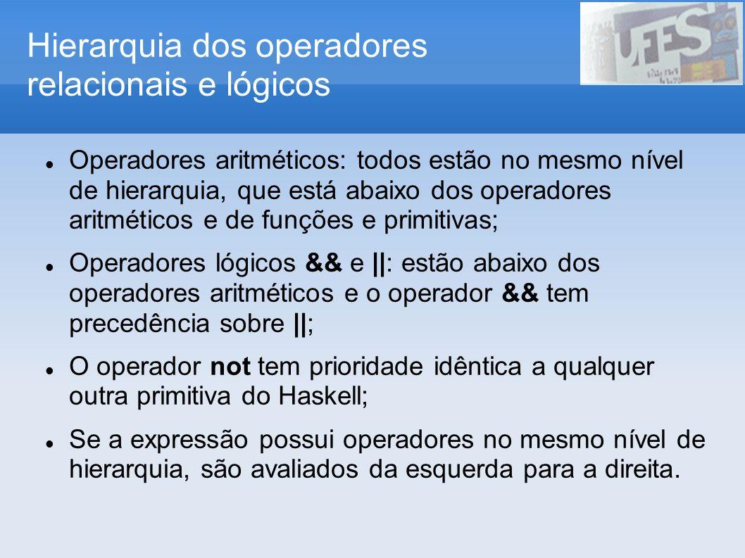 Hierarquia dos operadores relacionais e lógicos Operadores aritméticos: todos estão no mesmo nível de hierarquia, que está abaixo dos operadores aritm