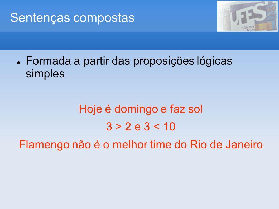 Sentenças compostas Formada a partir das proposições lógicas simples Hoje é domingo e faz sol 3 > 2 e 3 < 10 Flamengo não é o melhor time do Rio de Ja
