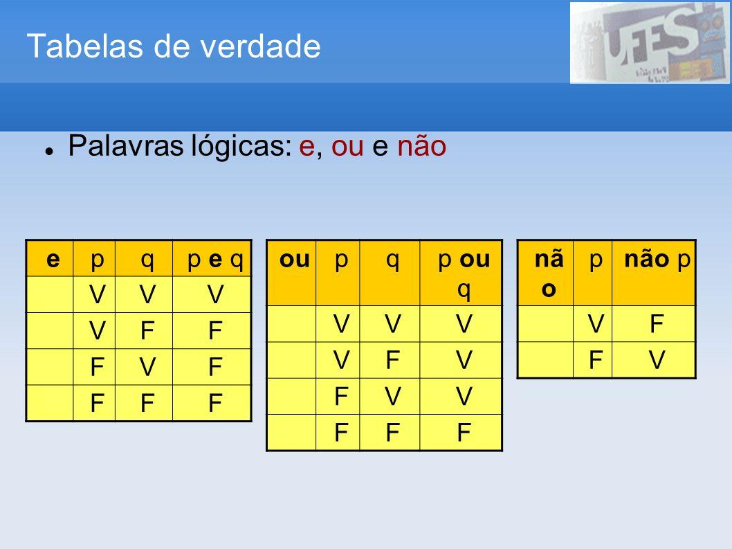 Tabelas de verdade Palavras lógicas: e, ou e não epqp e q VVV VFF FVF FFF oupqp ou q VVV VFV FVV FFF nã o pnão p VF FV