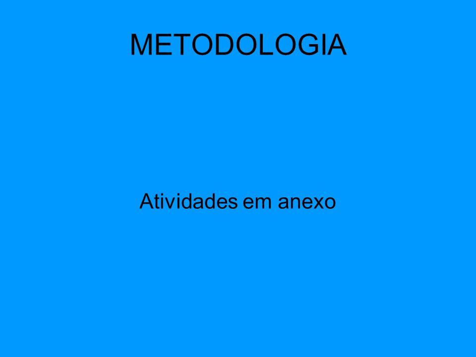 METODOLOGIA Atividades em anexo