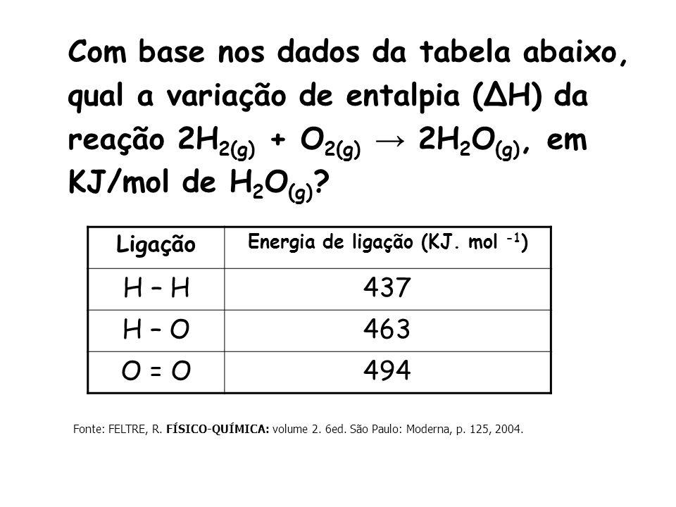Com base nos dados da tabela abaixo, qual a variação de entalpia (ΔH) da reação 2H 2(g) + O 2(g) 2H 2 O (g), em KJ/mol de H 2 O (g) ? Ligação Energia