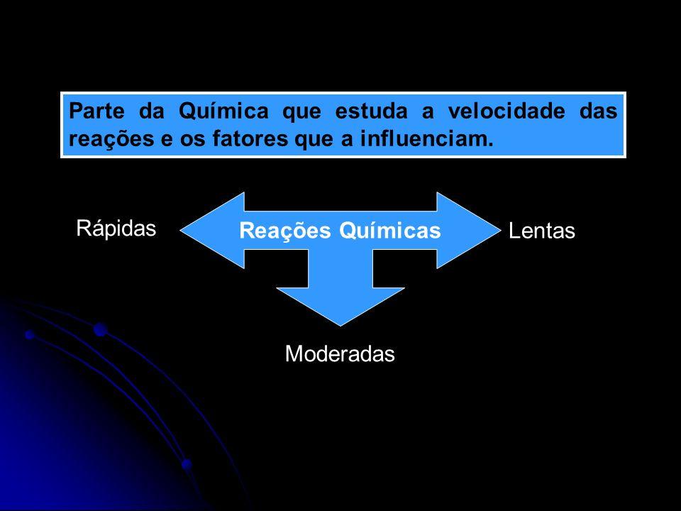 Parte da Química que estuda a velocidade das reações e os fatores que a influenciam. Reações Químicas Rápidas Lentas Moderadas