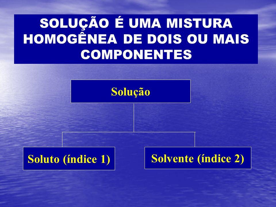 SOLUÇÃO É UMA MISTURA HOMOGÊNEA DE DOIS OU MAIS COMPONENTES Solução Soluto (índice 1) Solvente (índice 2)