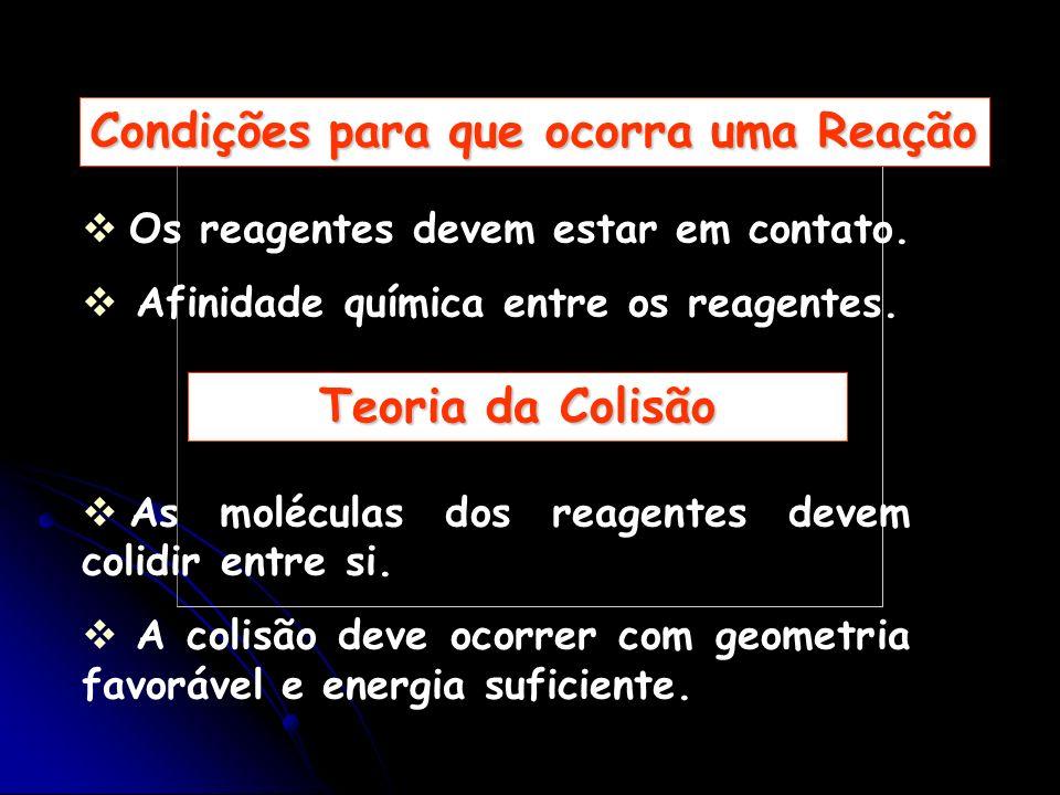 Condições para que ocorra uma Reação Os reagentes devem estar em contato. Afinidade química entre os reagentes. Teoria da Colisão As moléculas dos rea