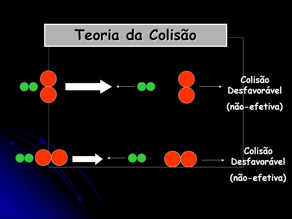 Teoria da Colisão Colisão Desfavorável (não-efetiva) Colisão Desfavorável (não-efetiva)