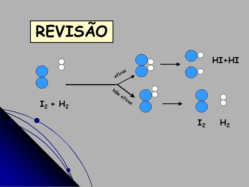 eficaz Não eficaz I 2 + H 2 HI+HI I 2 H 2 REVISÃO