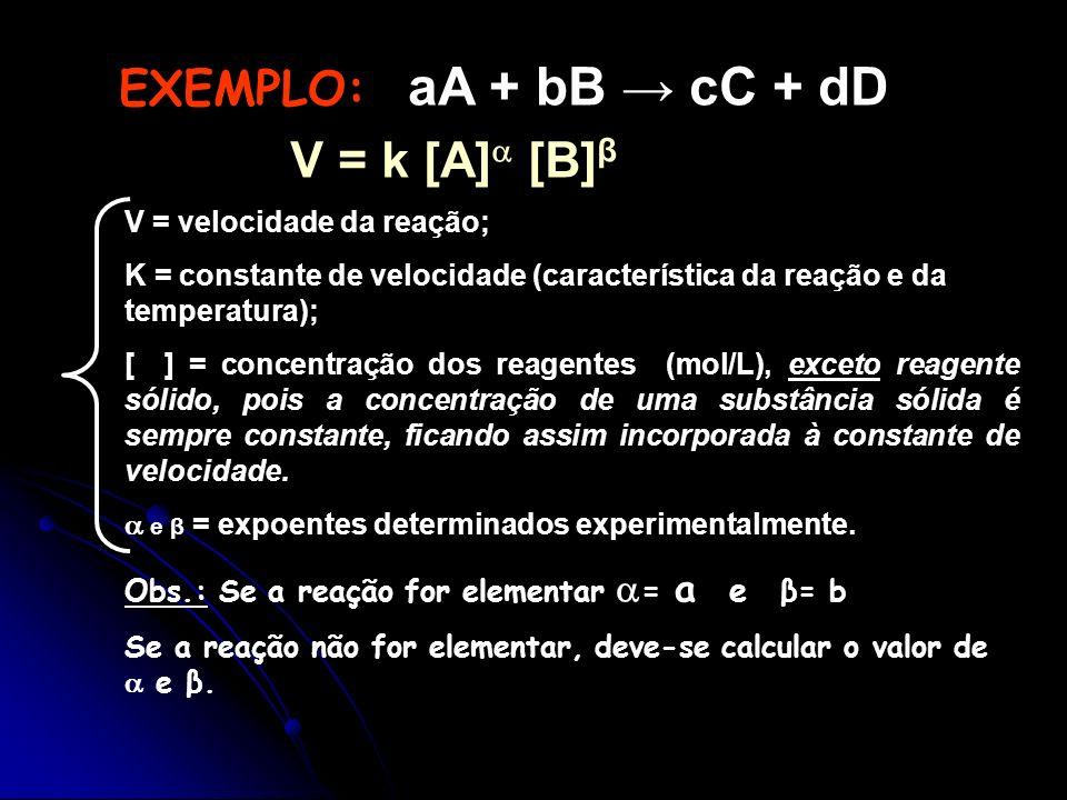 EXEMPLO: aA + bB cC + dD V = k [A] [B] β V = velocidade da reação; K = constante de velocidade (característica da reação e da temperatura); [ ] = conc