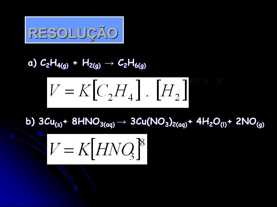 RESOLUÇÃO a) C 2 H 4(g) + H 2(g) C 2 H 6(g) b) 3Cu (s) + 8HNO 3(aq) 3Cu(NO 3 ) 2(aq) + 4H 2 O (l) + 2NO (g)