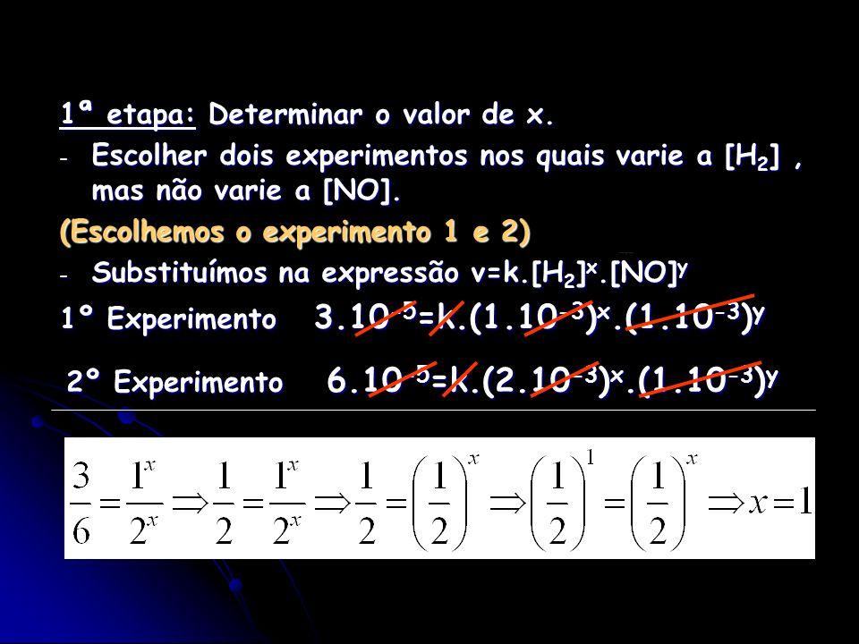 1ª etapa: Determinar o valor de x. - Escolher dois experimentos nos quais varie a [H 2 ], mas não varie a [NO]. (Escolhemos o experimento 1 e 2) - Sub