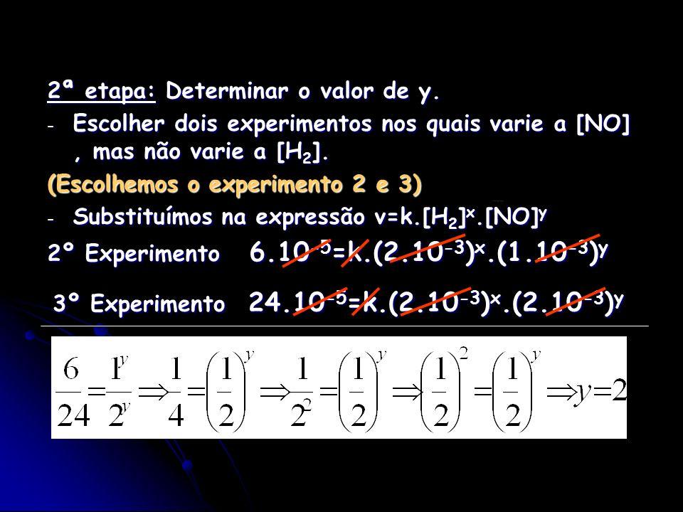 2ª etapa: Determinar o valor de y. - Escolher dois experimentos nos quais varie a [NO], mas não varie a [H 2 ]. (Escolhemos o experimento 2 e 3) - Sub
