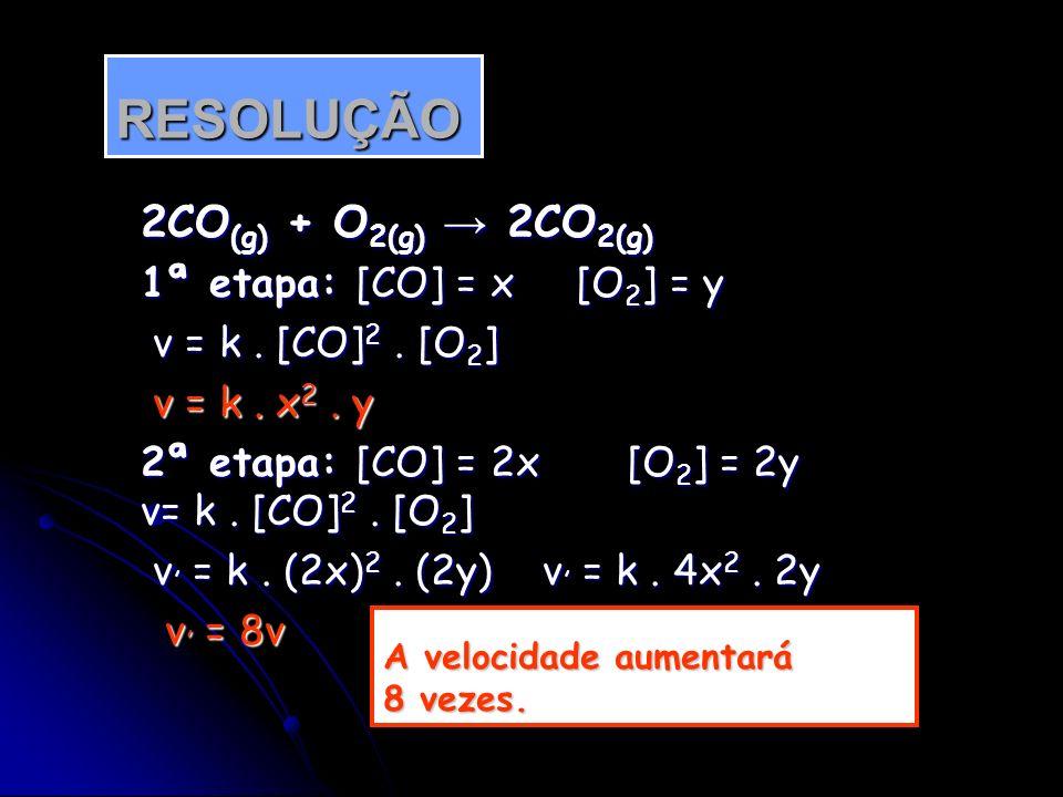 2CO (g) + O 2(g) 2CO 2(g) 1ª etapa: [CO] = x [O 2 ] = y v = k. [CO] 2. [O 2 ] v = k. [CO] 2. [O 2 ] v = k. x 2. y v = k. x 2. y 2ª etapa: [CO] = 2x [O