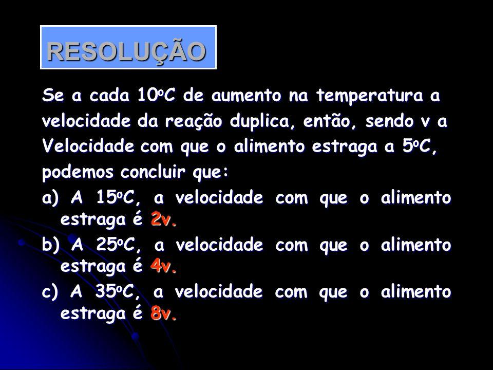 Se a cada 10 o C de aumento na temperatura a velocidade da reação duplica, então, sendo v a Velocidade com que o alimento estraga a 5 o C, podemos con