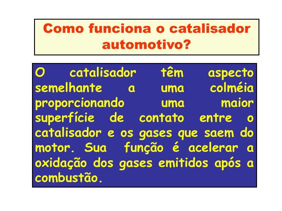 Como funciona o catalisador automotivo? O catalisador têm aspecto semelhante a uma colméia proporcionando uma maior superfície de contato entre o cata