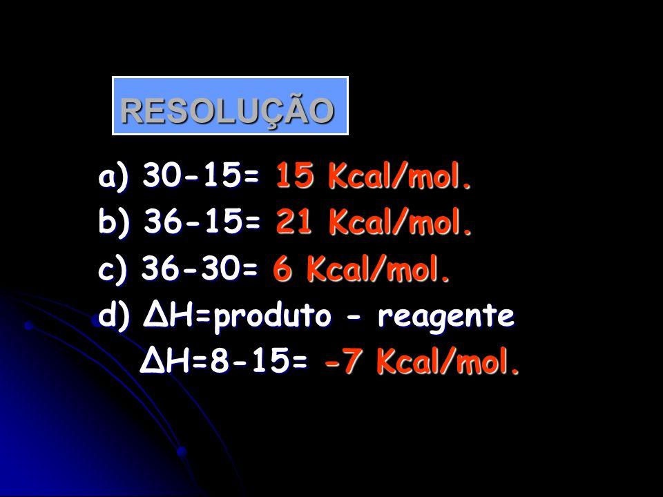 a) 30-15= 15 Kcal/mol. b) 36-15= 21 Kcal/mol. c) 36-30= 6 Kcal/mol. d) ΔH=produto - reagente ΔH=8-15= -7 Kcal/mol. ΔH=8-15= -7 Kcal/mol. RESOLUÇÃO