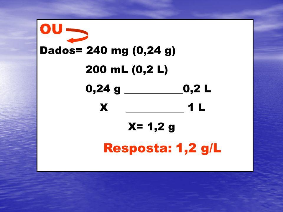 OU Dados= 240 mg (0,24 g) 200 mL (0,2 L) 0,24 g ___________0,2 L X ___________ 1 L X= 1,2 g Resposta: 1,2 g/L