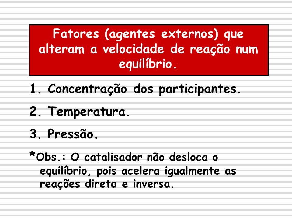 Fatores (agentes externos) que alteram a velocidade de reação num equilíbrio. 1. Concentração dos participantes. 2. Temperatura. 3. Pressão. * Obs.: O