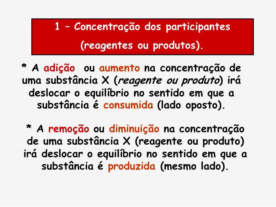 1 – Concentração dos participantes (reagentes ou produtos). * A adição ou aumento na concentração de uma substância X (reagente ou produto) irá desloc