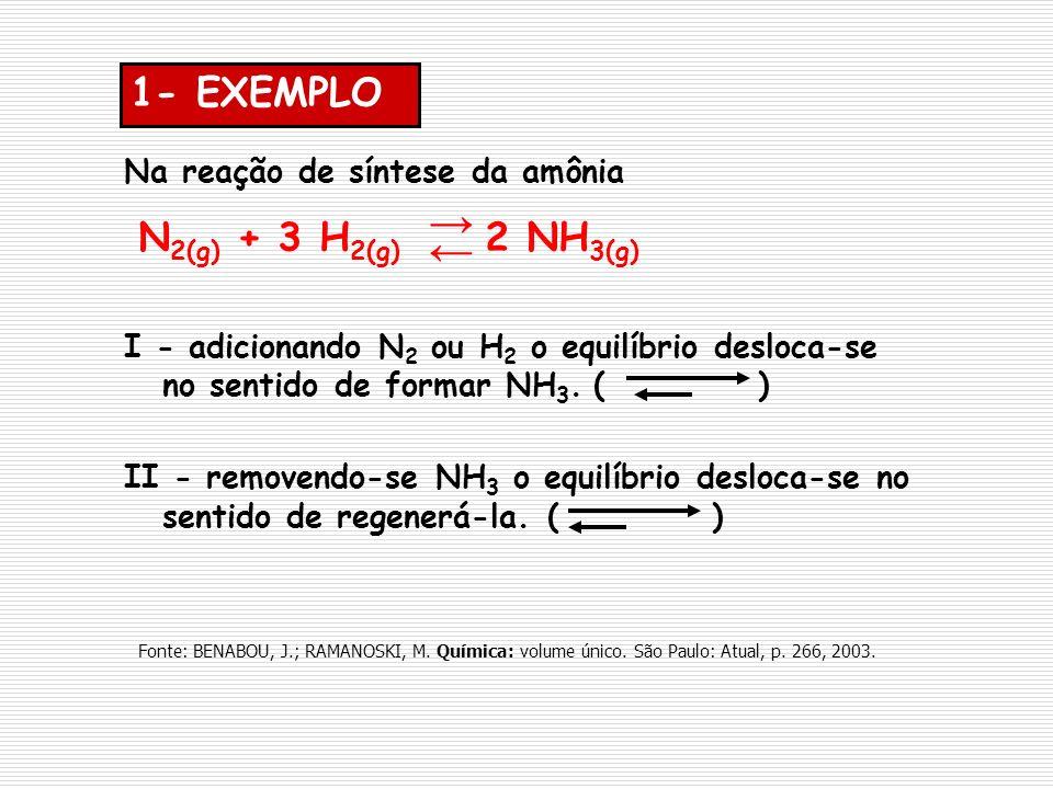 1- EXEMPLO Na reação de síntese da amônia N 2(g) + 3 H 2(g) 2 NH 3(g) I - adicionando N 2 ou H 2 o equilíbrio desloca-se no sentido de formar NH 3. (
