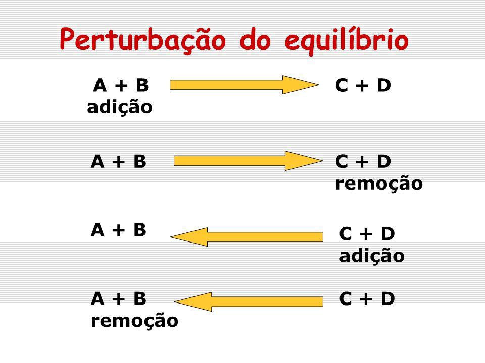 Perturbação do equilíbrio A + B adição A + B A + B remoção C + D remoção C + D C + D adição C + D
