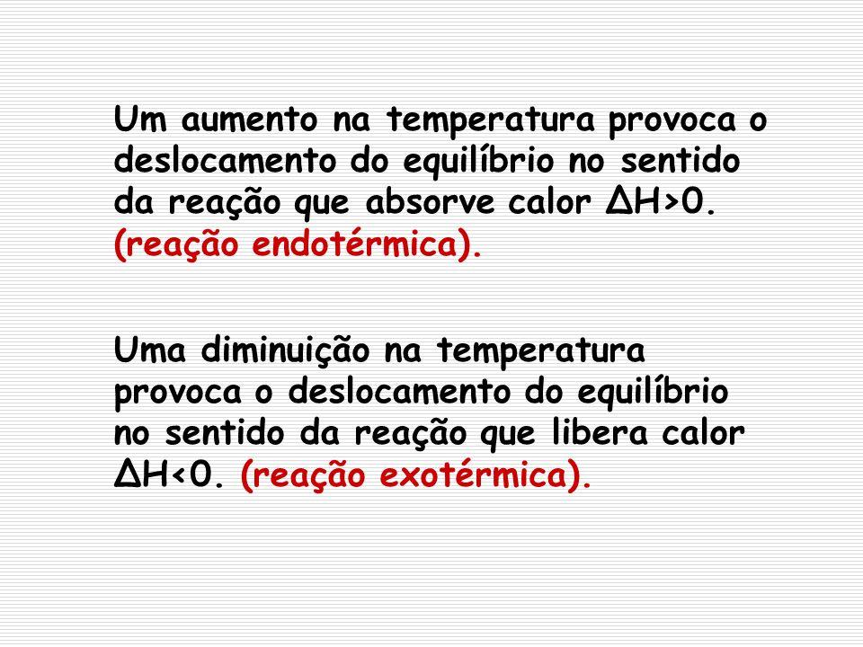 Um aumento na temperatura provoca o deslocamento do equilíbrio no sentido da reação que absorve calor ΔH>0. (reação endotérmica). Uma diminuição na te