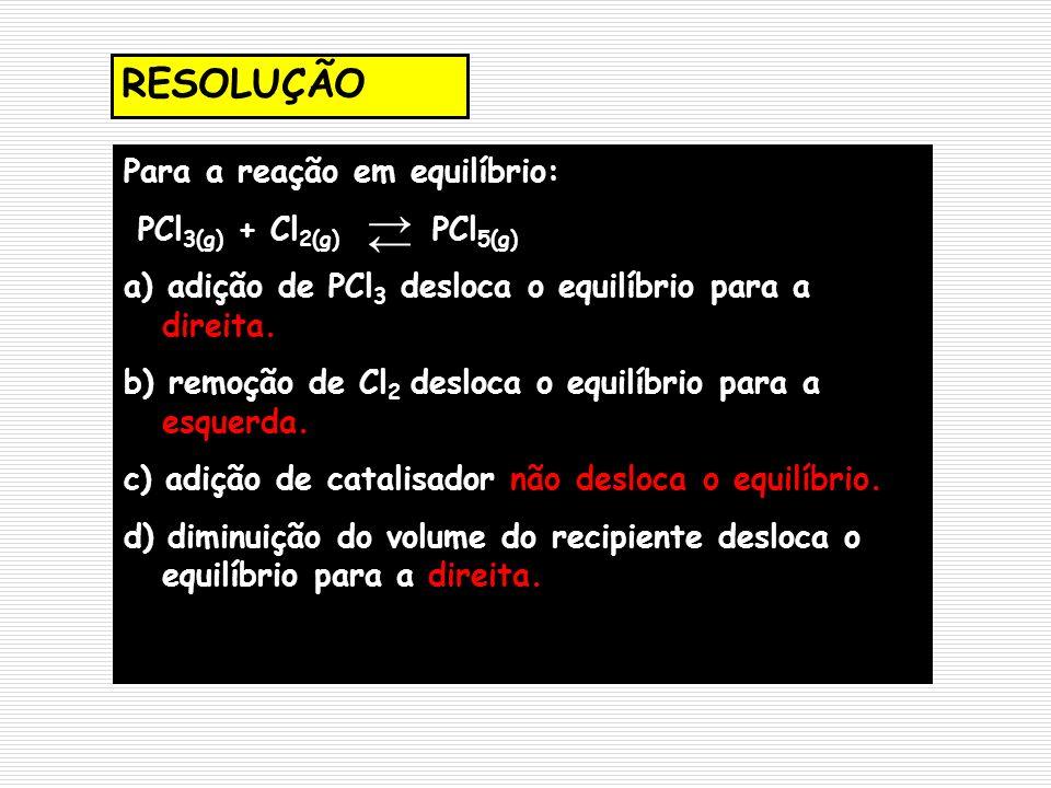 RESOLUÇÃO Para a reação em equilíbrio: PCl 3(g) + Cl 2(g) PCl 5(g) a) adição de PCl 3 desloca o equilíbrio para a direita. b) remoção de Cl 2 desloca