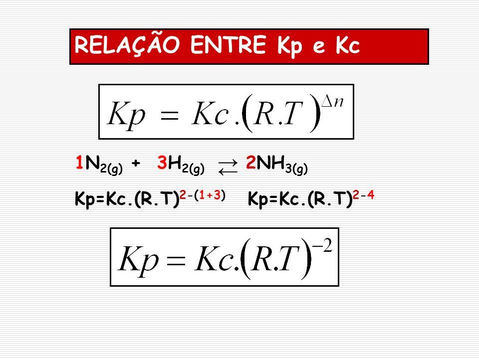 1N 2(g) + 3H 2(g) 2NH 3(g) Kp=Kc.(R.T) 2-(1+3) Kp=Kc.(R.T) 2-4 RELAÇÃO ENTRE Kp e Kc