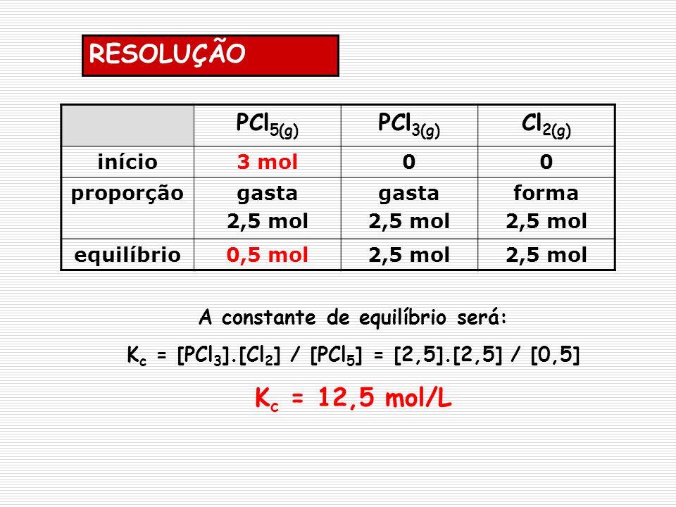 RESOLUÇÃO A constante de equilíbrio será: K c = [PCl 3 ].[Cl 2 ] / [PCl 5 ] = [2,5].[2,5] / [0,5] K c = 12,5 mol/L PCl 5(g) PCl 3(g) Cl 2(g) início3 m