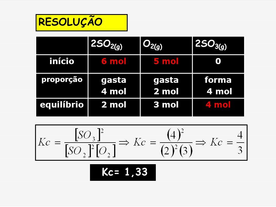 RESOLUÇÃO Kc= 1,33 2SO 2(g) O 2(g) 2SO 3(g) início6 mol5 mol0 proporção gasta 4 mol gasta 2 mol forma 4 mol equilíbrio2 mol3 mol4 mol
