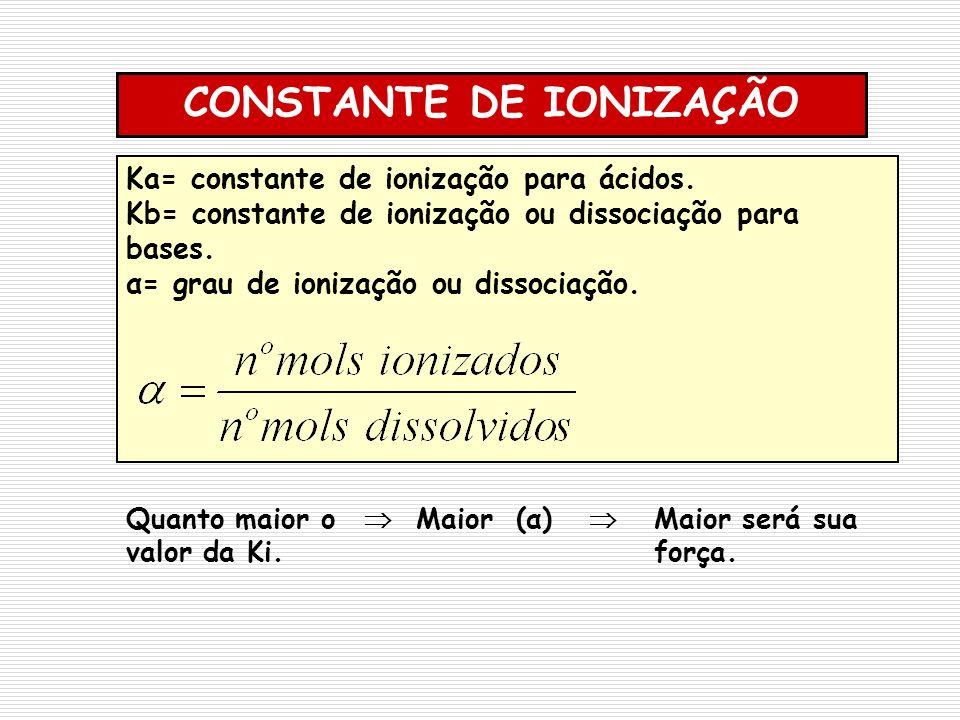 Ka= constante de ionização para ácidos. Kb= constante de ionização ou dissociação para bases. α= grau de ionização ou dissociação. CONSTANTE DE IONIZA