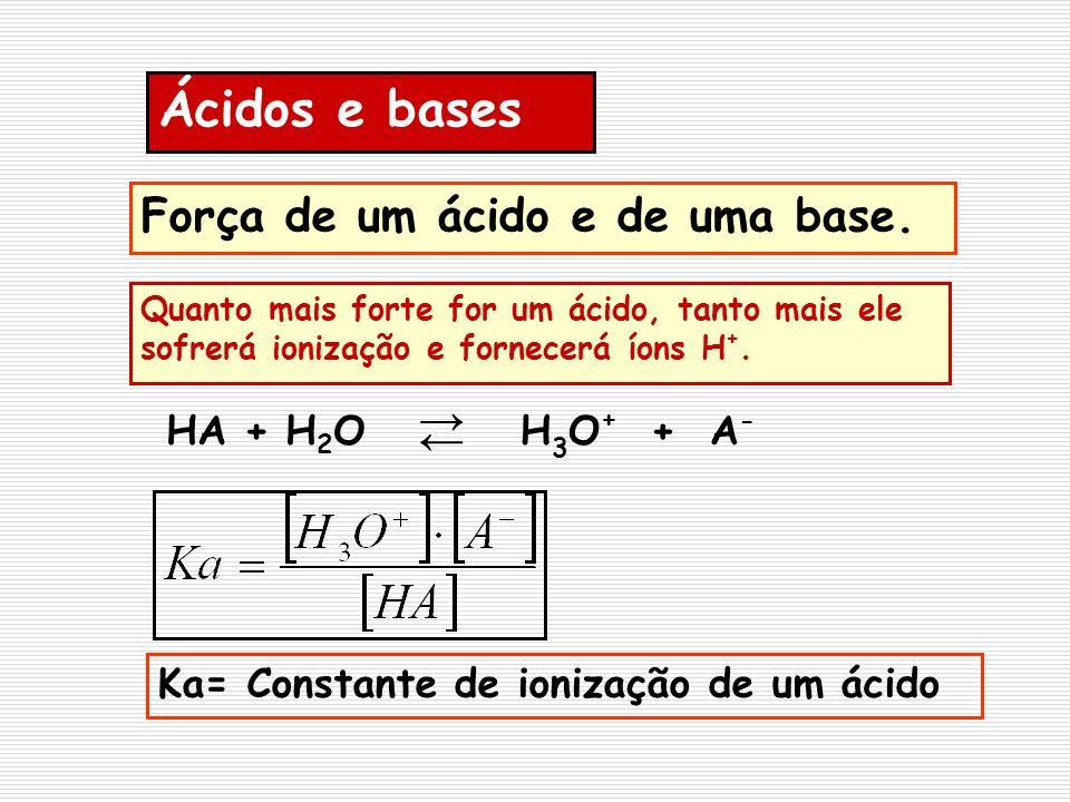 Ácidos e bases Força de um ácido e de uma base. Quanto mais forte for um ácido, tanto mais ele sofrerá ionização e fornecerá íons H +. HA + H 2 OH 3 O