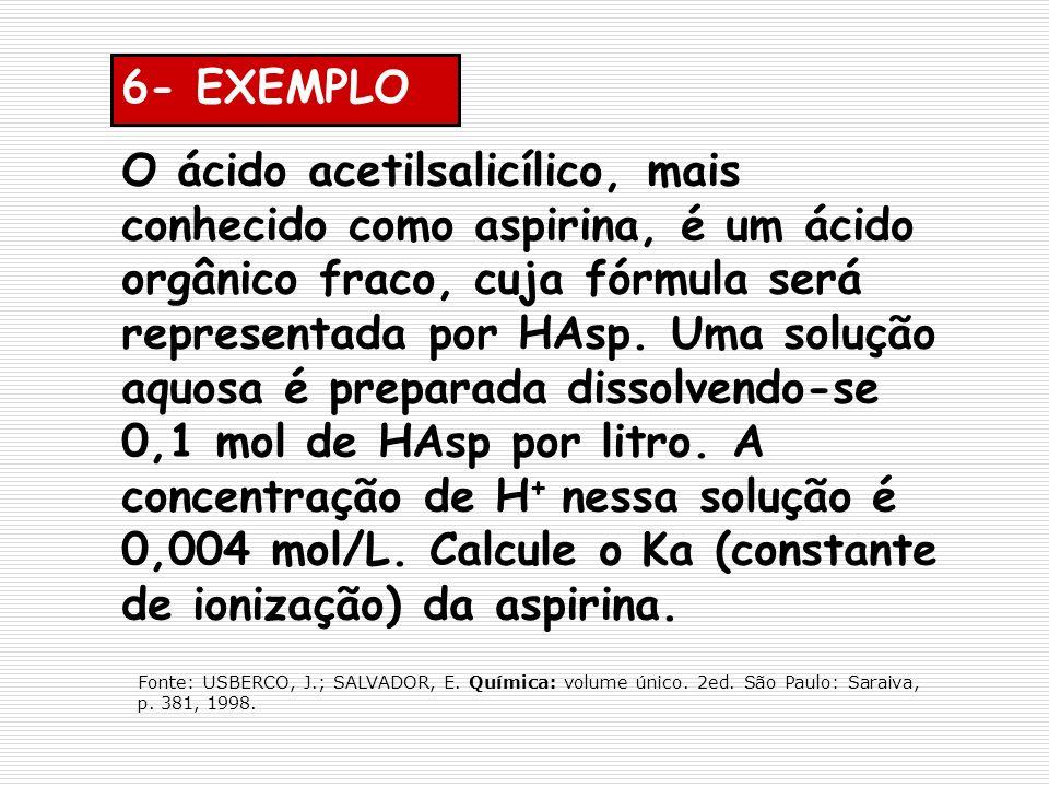 6- EXEMPLO O ácido acetilsalicílico, mais conhecido como aspirina, é um ácido orgânico fraco, cuja fórmula será representada por HAsp. Uma solução aqu