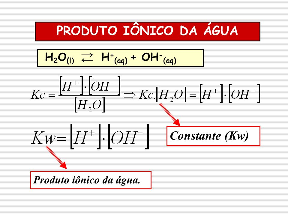 H 2 O (l) H + (aq) + OH - (aq) PRODUTO IÔNICO DA ÁGUA Constante (Kw) Produto iônico da água.