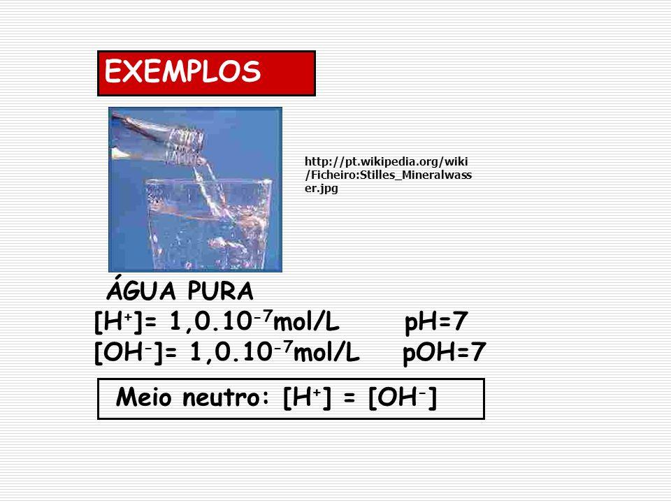 ÁGUA PURA [H + ]= 1,0.10 -7 mol/L pH=7 [OH - ]= 1,0.10 -7 mol/L pOH=7 EXEMPLOS Meio neutro: [H + ] = [OH - ] http://pt.wikipedia.org/wiki /Ficheiro:St
