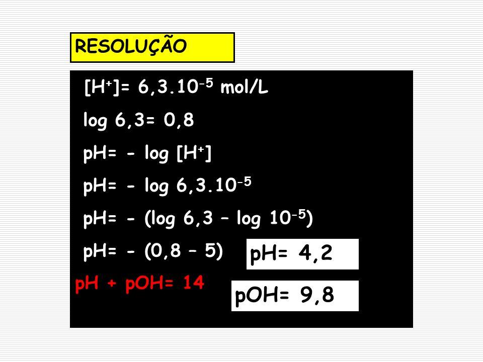 RESOLUÇÃO [H + ]= 6,3.10 -5 mol/L log 6,3= 0,8 pH= - log [H + ] pH= - log 6,3.10 -5 pH= - (log 6,3 – log 10 -5 ) pH= - (0,8 – 5) pH + pOH= 14 pH= 4,2