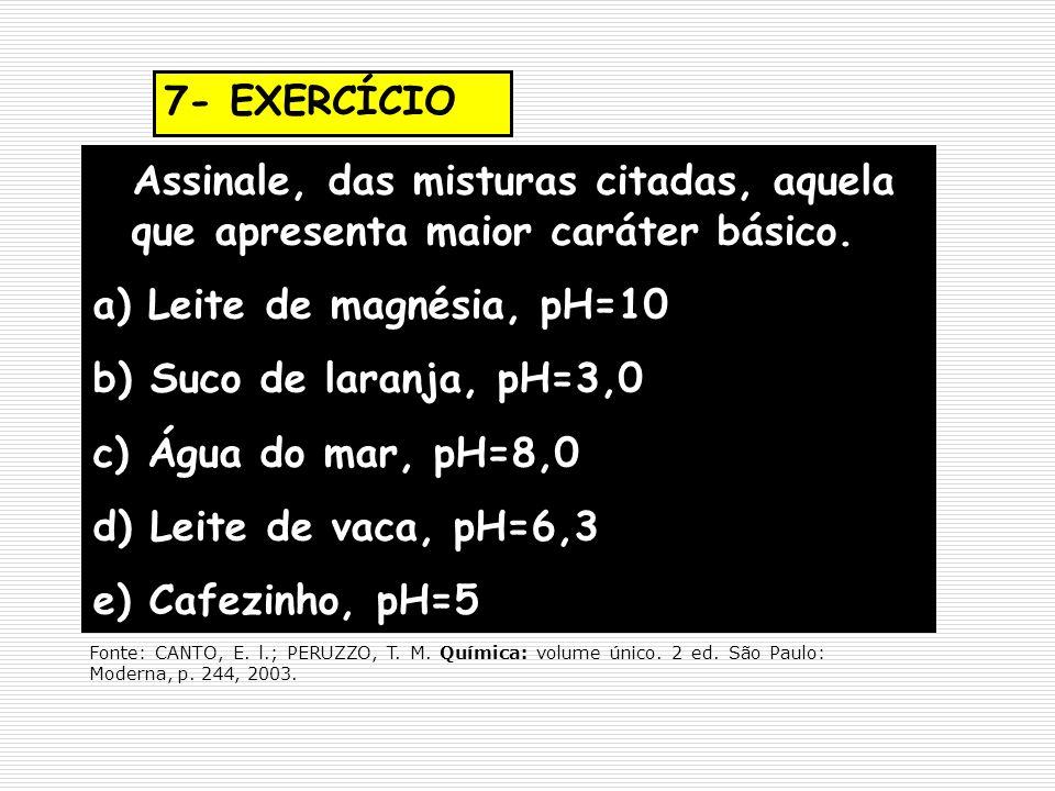 7- EXERCÍCIO Assinale, das misturas citadas, aquela que apresenta maior caráter básico. a) Leite de magnésia, pH=10 b) Suco de laranja, pH=3,0 c) Água