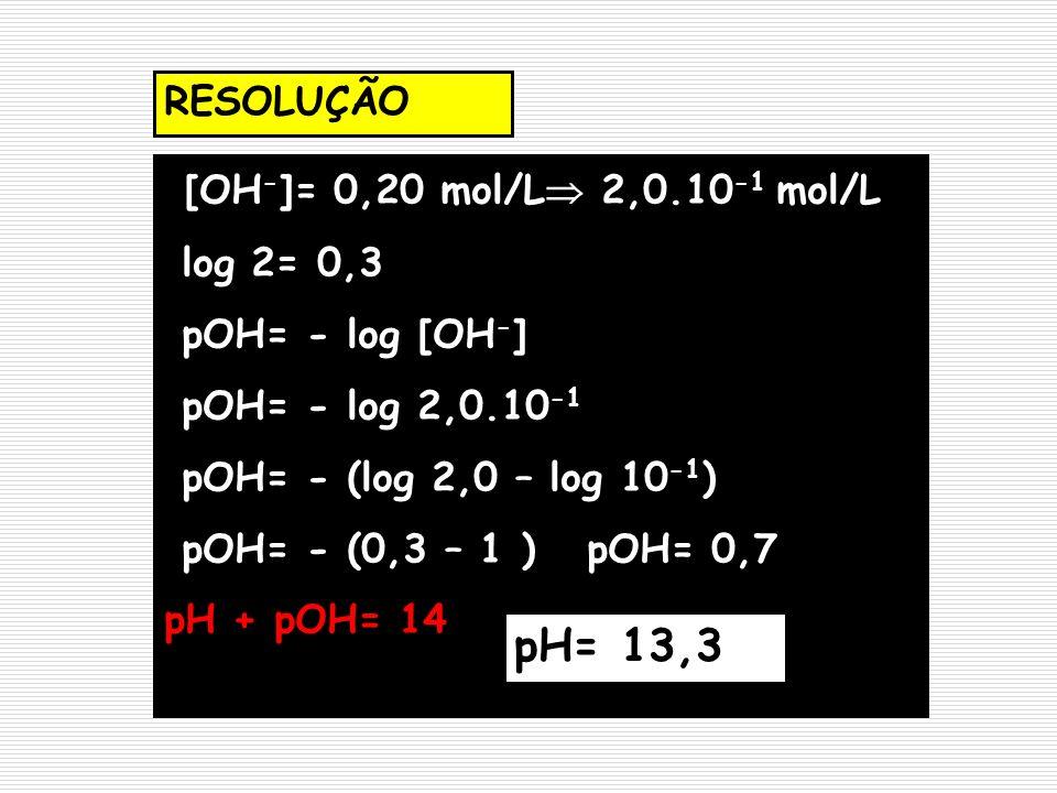 RESOLUÇÃO [OH - ]= 0,20 mol/L 2,0.10 -1 mol/L log 2= 0,3 pOH= - log [OH - ] pOH= - log 2,0.10 -1 pOH= - (log 2,0 – log 10 -1 ) pOH= - (0,3 – 1 ) pOH=