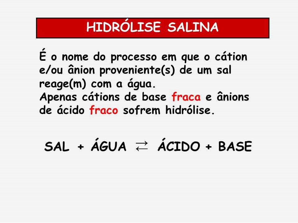 É o nome do processo em que o cátion e/ou ânion proveniente(s) de um sal reage(m) com a água. Apenas cátions de base fraca e ânions de ácido fraco sof