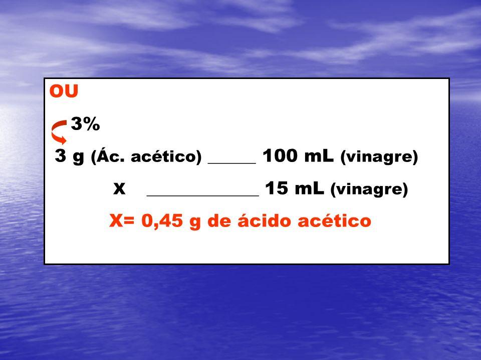 OU 3% 3 g (Ác. acético) ______ 100 mL (vinagre) X ______________ 15 mL (vinagre) X= 0,45 g de ácido acético