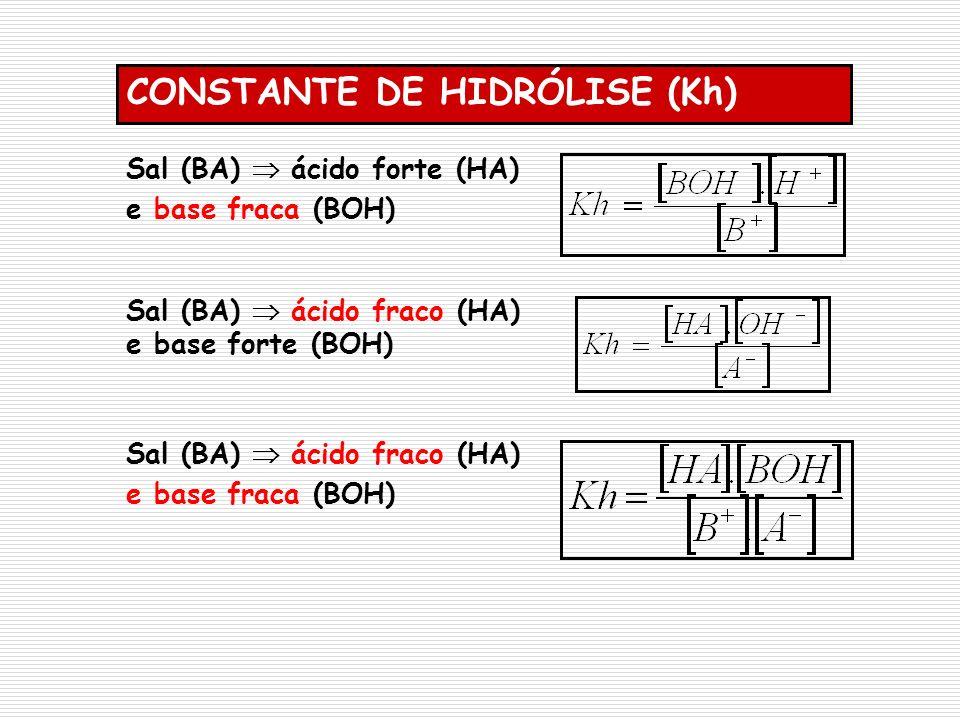 CONSTANTE DE HIDRÓLISE (Kh) Sal (BA) ácido forte (HA) e base fraca (BOH) Sal (BA) ácido fraco (HA) e base forte (BOH) Sal (BA) ácido fraco (HA) e base