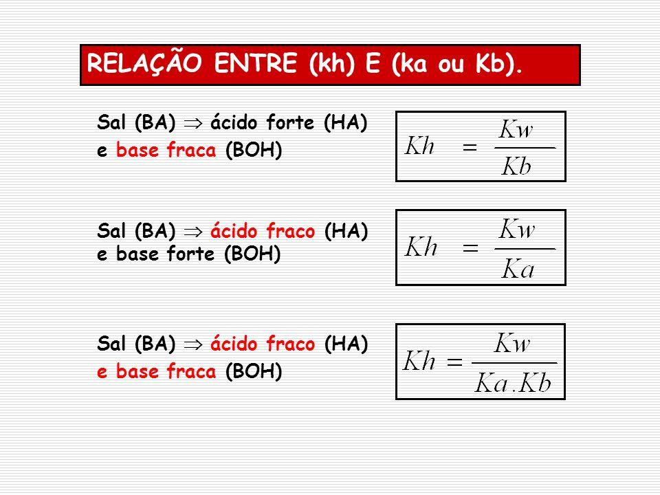 RELAÇÃO ENTRE (kh) E (ka ou Kb). Sal (BA) ácido forte (HA) e base fraca (BOH) Sal (BA) ácido fraco (HA) e base forte (BOH) Sal (BA) ácido fraco (HA) e